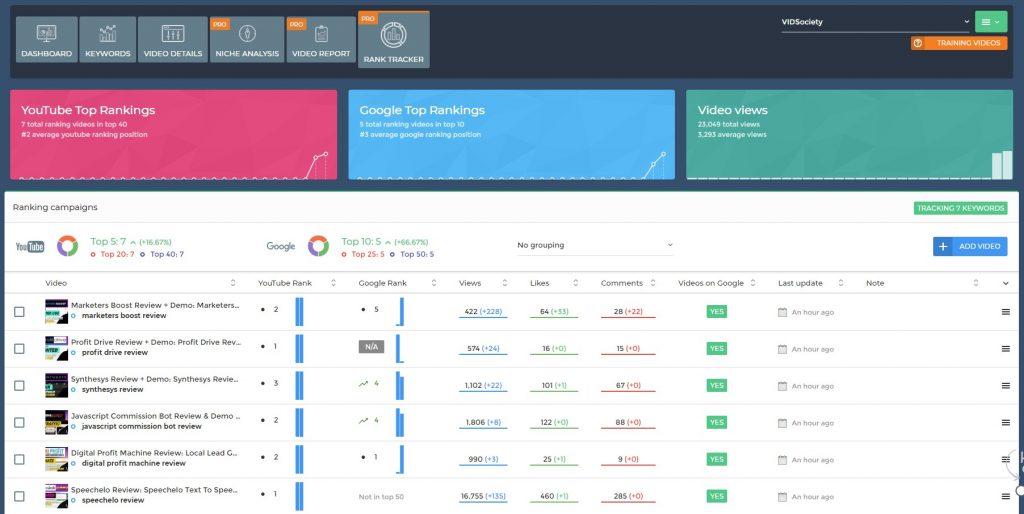 video marketing blaster rank tracker
