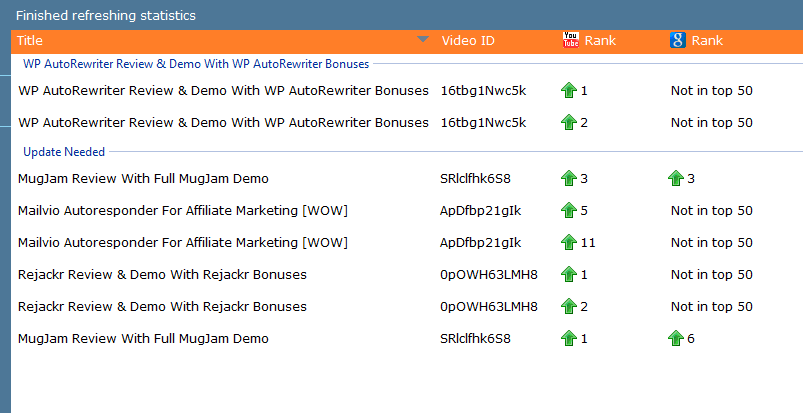video marketing blaster rankings