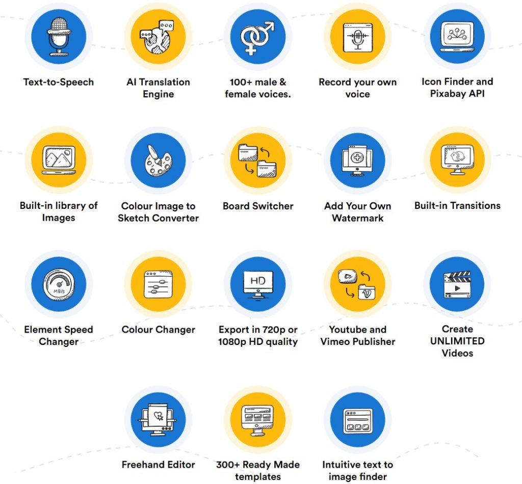 doodle-maker-features-1024x950.jpg
